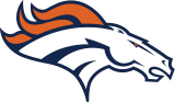 Denver Broncos at Chicago Bears Recap 08 10 2017