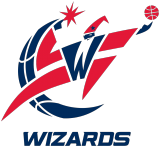 Washington Wizards at Boston Celtics Recap 03 20 2017